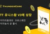썬더토큰, TT 유니스왑 V3 상장… 크로스체인 이자 농사 서비스 곧 출시