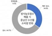 충남연구원: 일본 방사능 오염수 배출되면 충남 도내 수산물 관련 소비 연간 5890억원 감소 예상