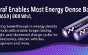 나노그라프, 리튬이온 배터리 소재의 에너지 밀도에 획기적 이정표 달성